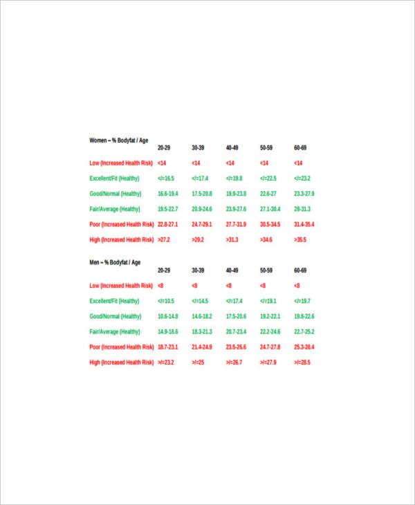 free body fat chart female