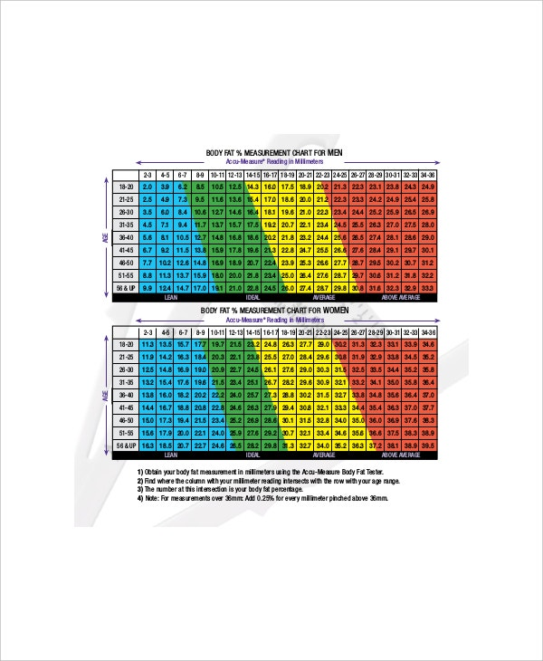 Men Body Fat Measurement Chart