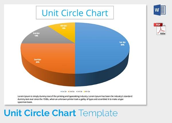 Unit Circle Chart Template 3
