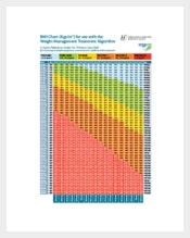 BMI Chart Weight Management Treatment