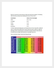 Body Fat Percentage Chart for Females%0A