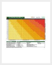 Adult Body Fat Mass Index Chart
