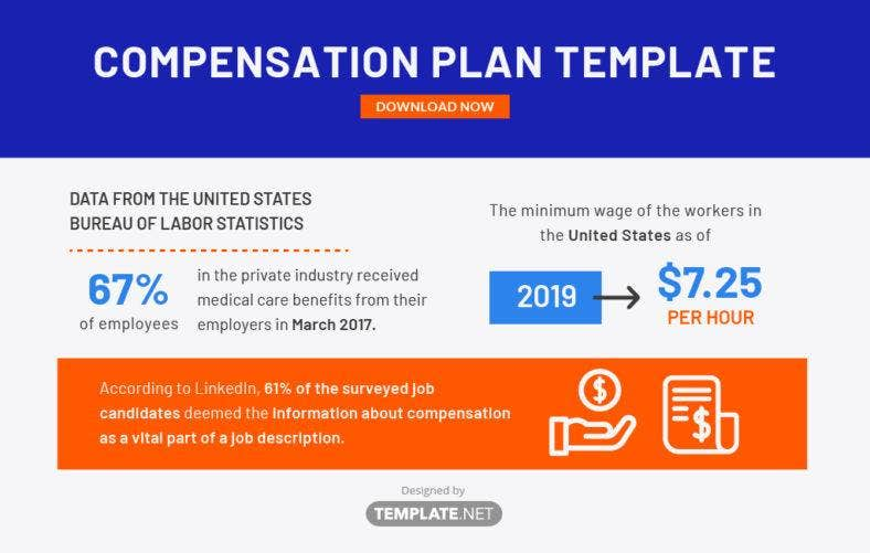 compensation plan template2 788x501
