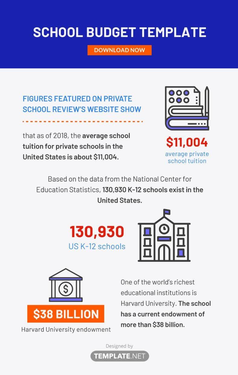 school budget template 788x1239