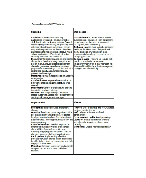 Business Swot Analysis Template   Free Word Pdf Documents
