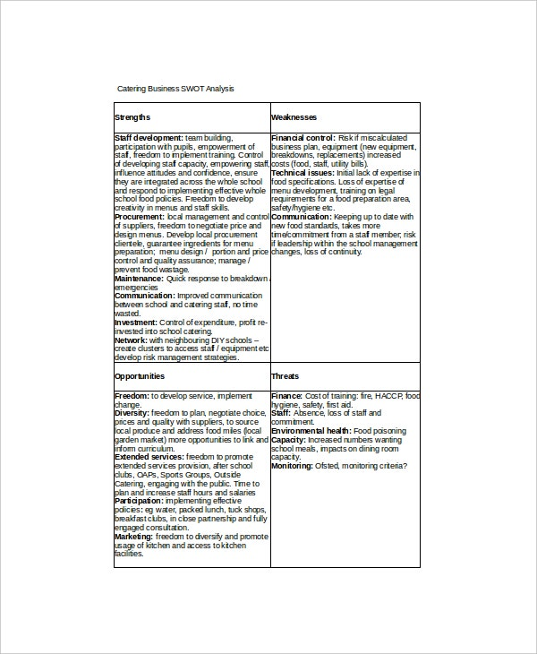 Business Swot Analysis Templates  Free Sample Example Format