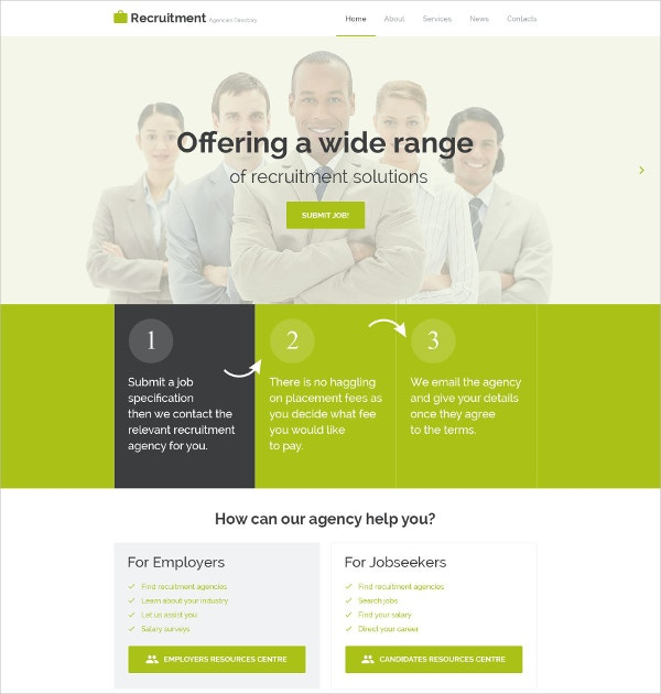 Responsive Business Directory Website Template $75