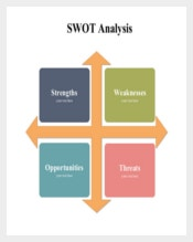 SWOT Analysis in Business PDF Format Download