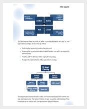 SWOT Analysis in Marketing Management