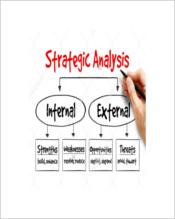 SWOT Analysis Flow Chart
