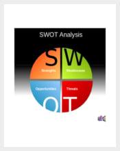 SWOT Analysis Pie Chart Template