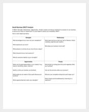 Small Business SWOT Analysis