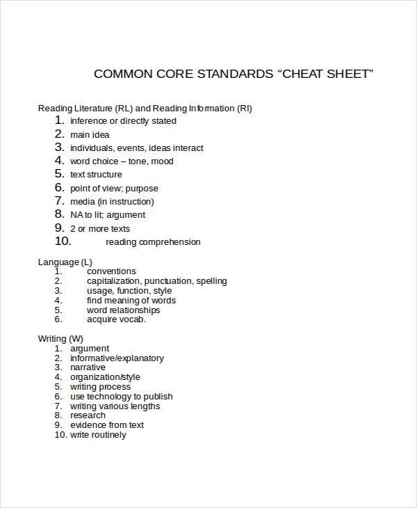 Common Core Cheat Sheet Template