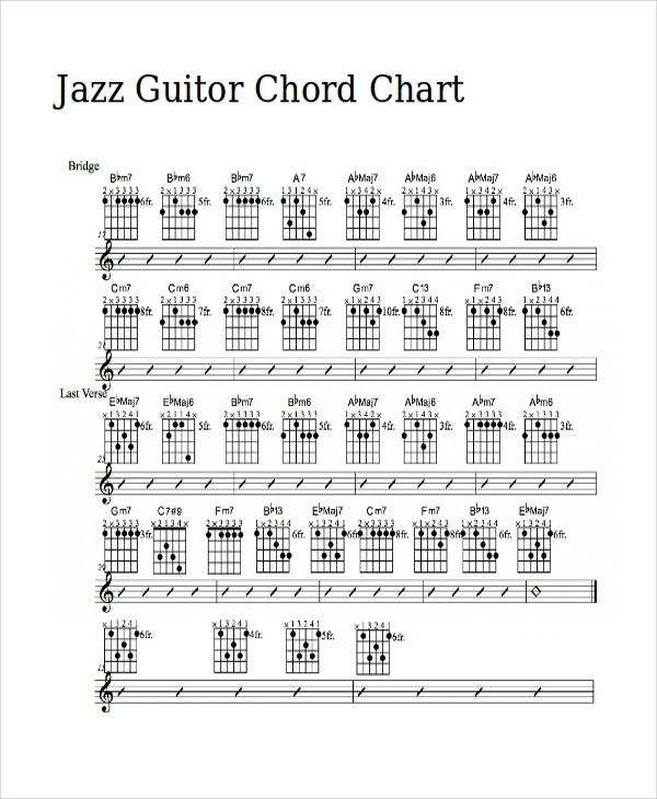 Jazz Guitar Chord Chart Template
