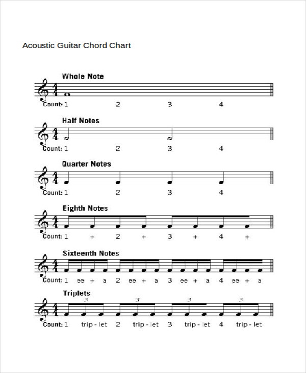 acoustic guitar chord chart template