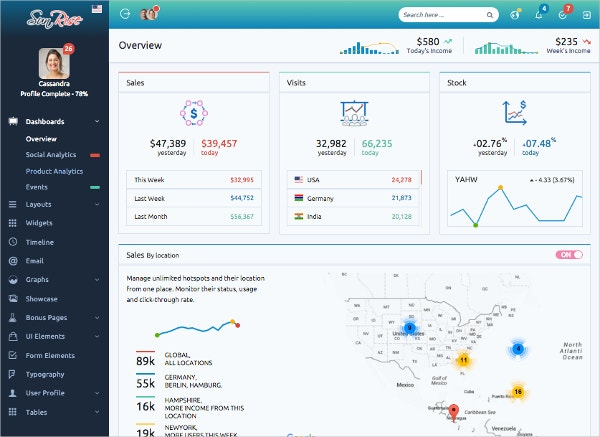 sunrise admin dashboard