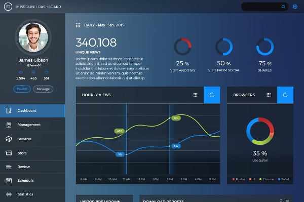 transparent dashboard ui kit