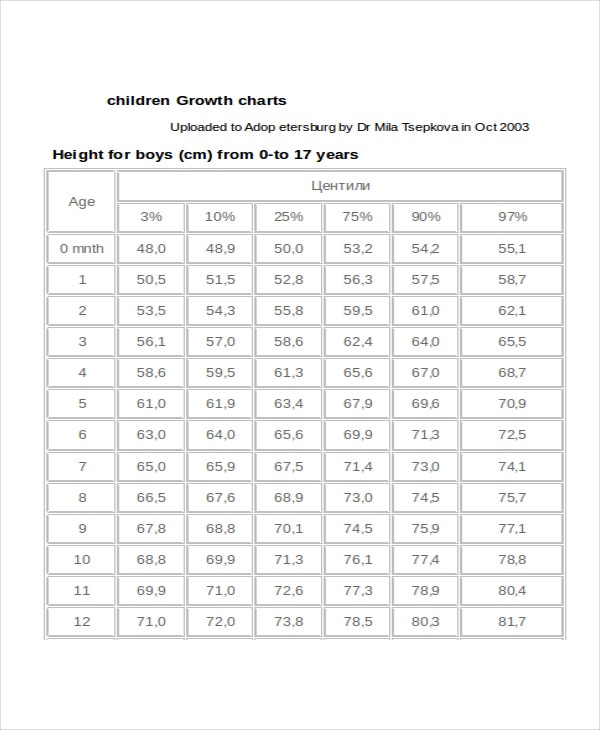 Children Baby Growth Chart Template