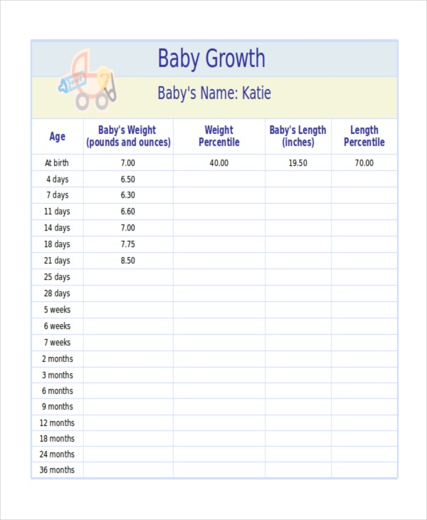 Nice Preemie Baby Growth Chart Template