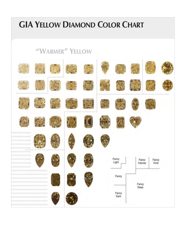 yellow diamond clarity chart template