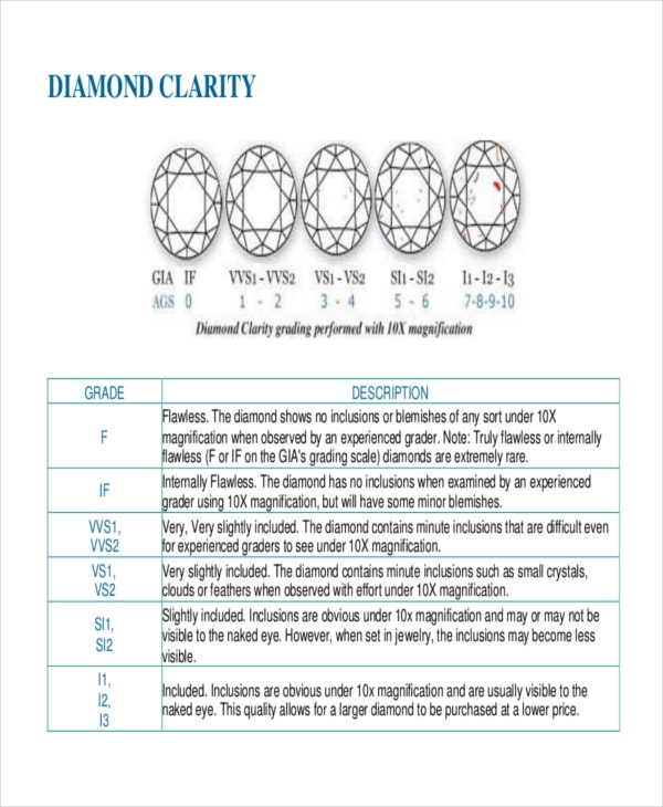 Diamond Clarity Chart Templates  Free Sample Example Format