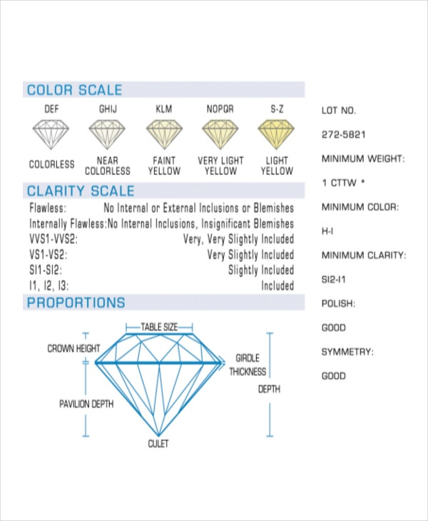 i1 diamond clarity chart template