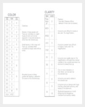 Diamond Stone Clarity Chart Template