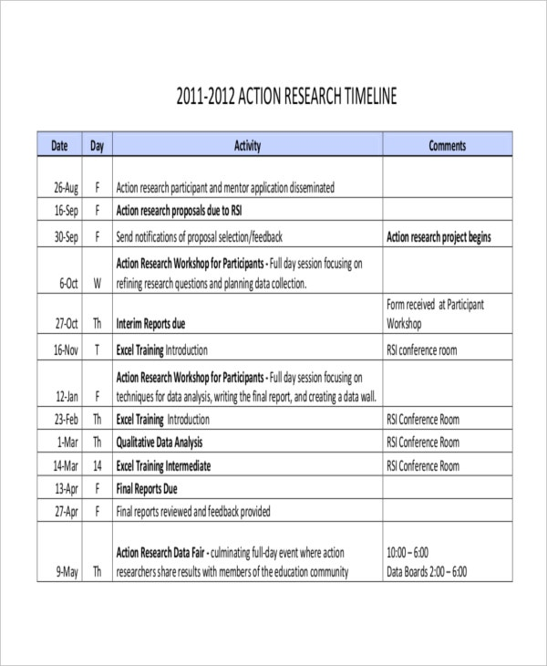 Research proposal timeline format
