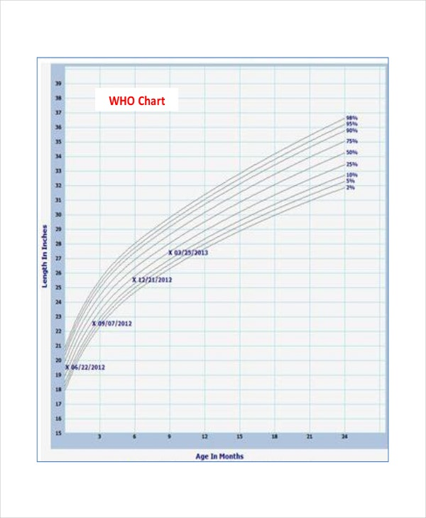 Breastfed Baby Growth Chart Template 6 Free Excel Pdf Documents