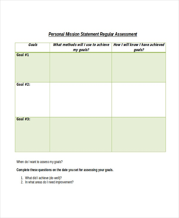 writing thesis statement lesson plan