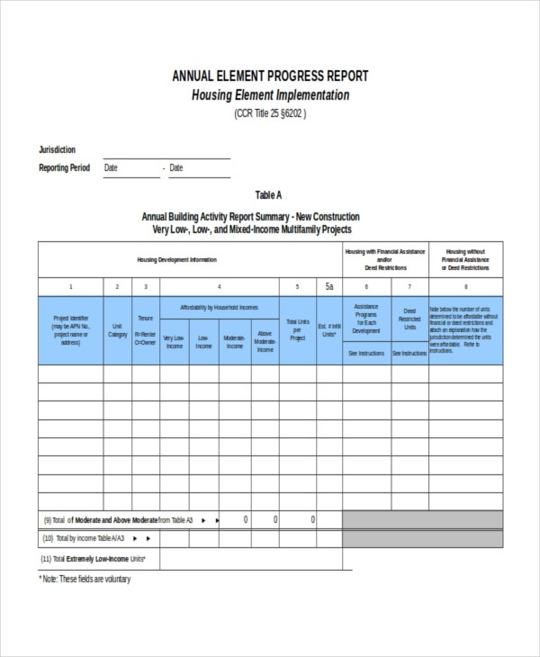 annual element progress report