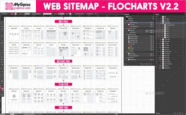 13+ Productive UX Flowchart Templates