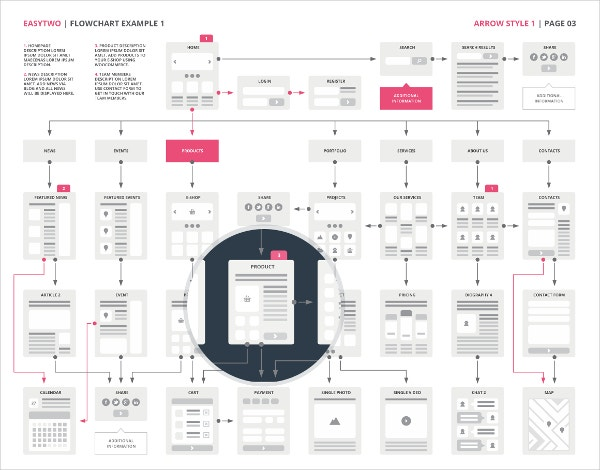 flowchart website