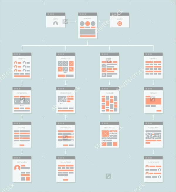 Examples Of Sitemaps For Websites: 13+ Productive UX Flowchart Templates