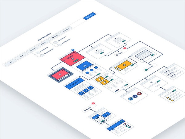 Awesome UX Flowcharts