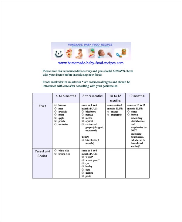 Baby Feeding Chart By Weight Template   Free Pdf Documents