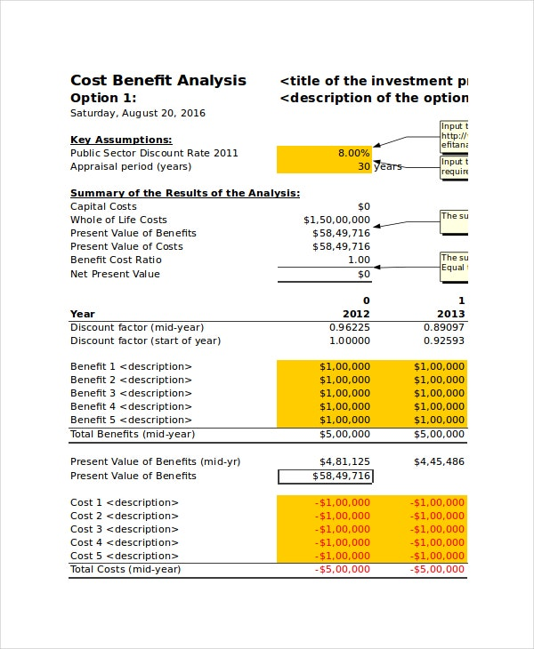 Cost benefit analysis template 8 free word pdf for Cost price analysis template