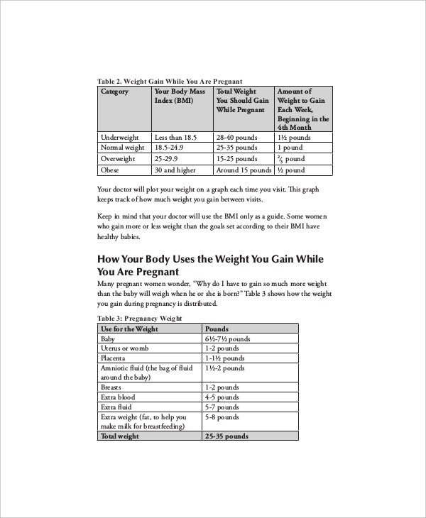 baby weight chart during pregnancy sample