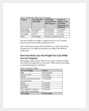 Baby Weight Chart during Pregnancy