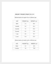Newborn Baby Weight Growth Chart