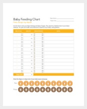 Baby Feeding Chart by Weight