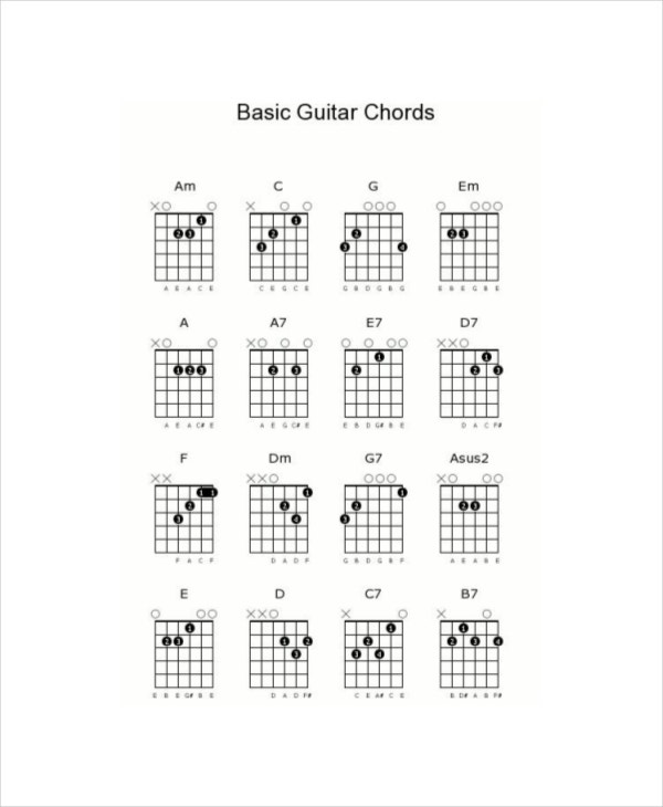 Basic Guitar Chord Chart Template   Free Pdf Documents Download