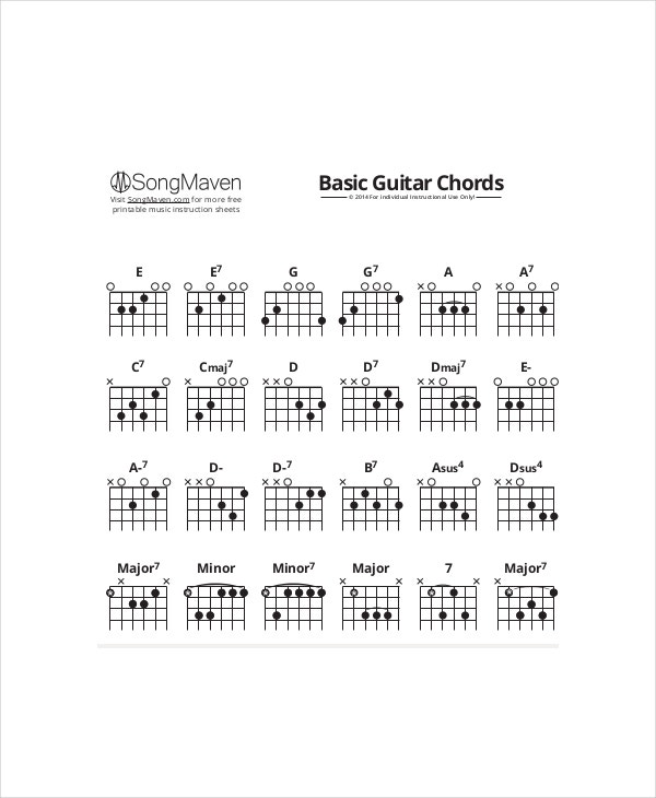 image relating to Printable Guitar Chords Chart Pdf titled Very simple Guitar Chord Chart Template - 7+ Totally free PDF Data files