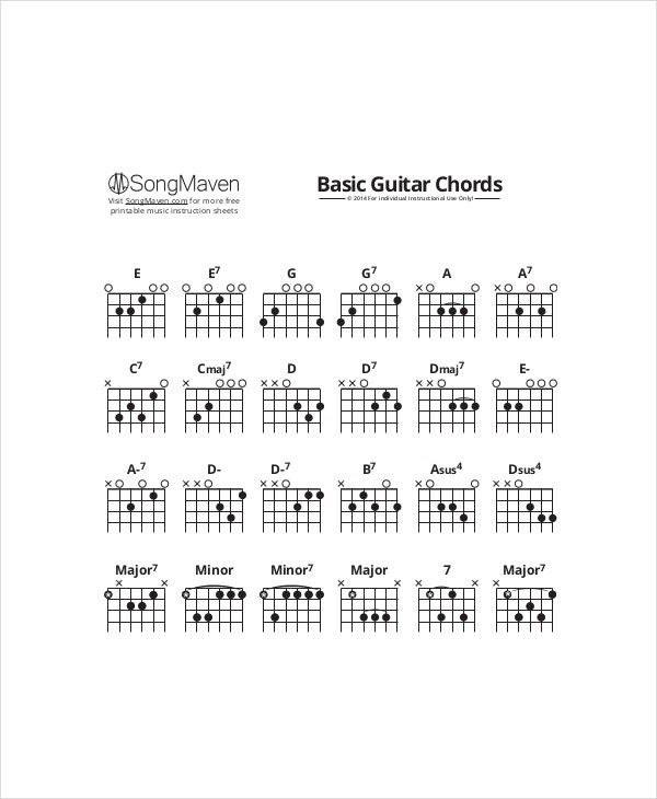 Guitar guitar chords basic : Beginners Guitar Chords Chart Template - 5+ Free PDF Documents ...