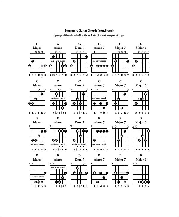 photo regarding Printable Guitar Chords Chart Pdf referred to as Newbies Guitar Chords Chart Template - 5+ No cost PDF