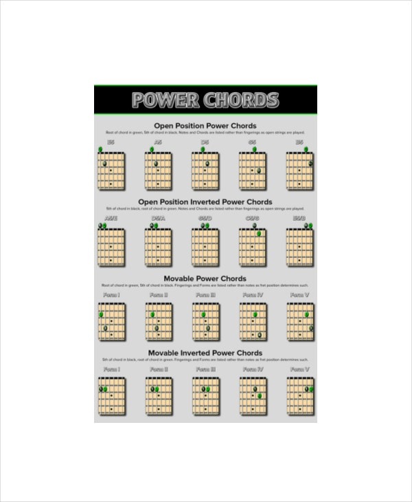 electric guitar chords chart