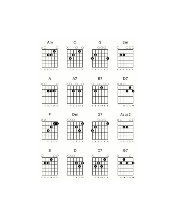 picture about Printable Blank Guitar Chord Chart referred to as Blank Guitar Chord Chart Template - 5+ Absolutely free PDF Data files