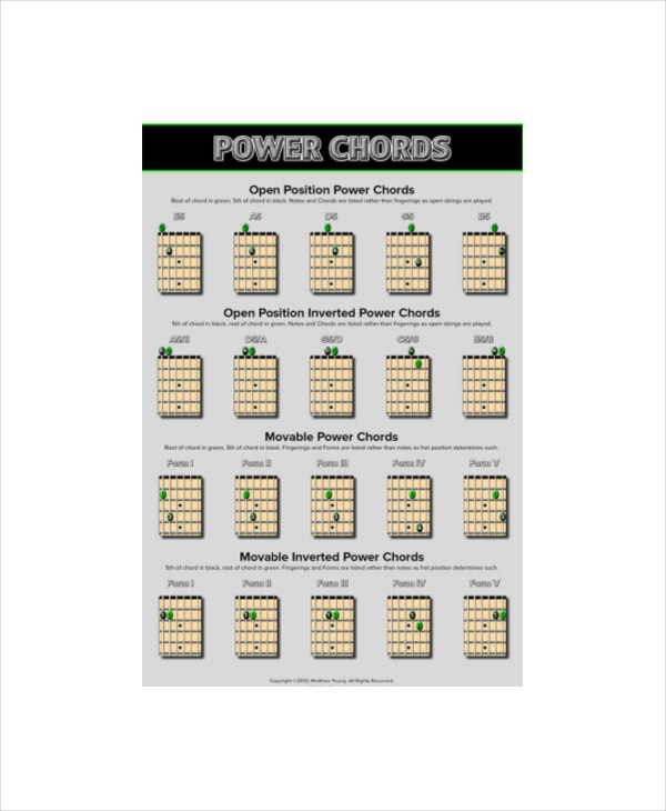 electric guitar bar chords chart