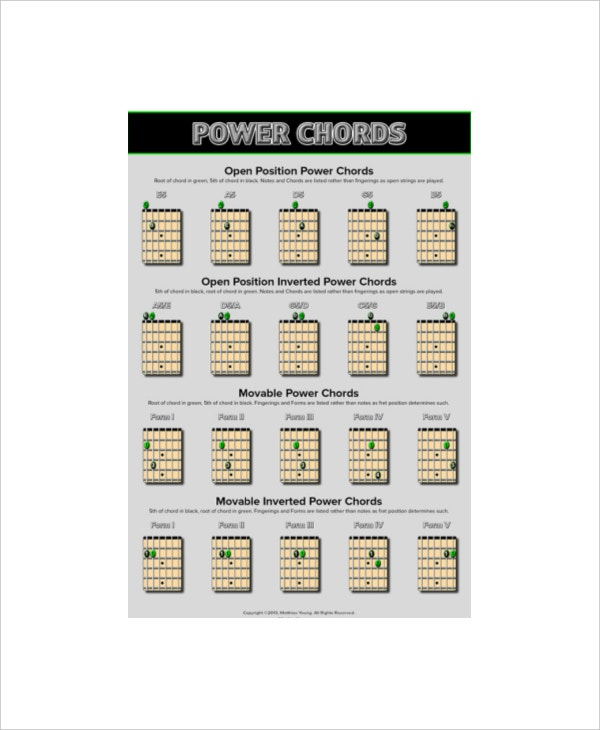 sample basic electric guitar chord chart