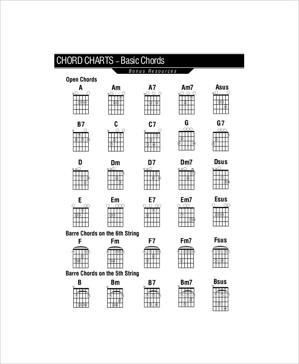 5 Guitar Chords Chart For Beginners Free Sample Example Format